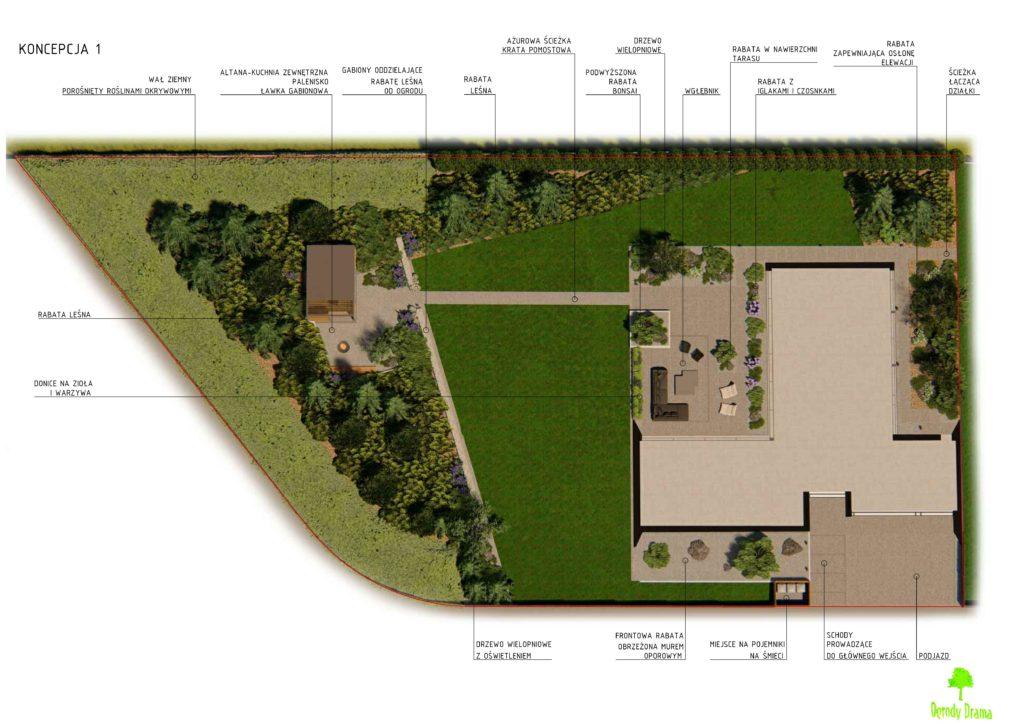 projektowaniem ogrodów Bytom